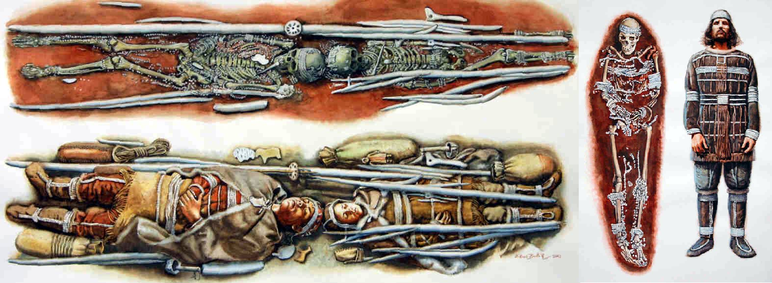 Drawings of the Sungir grave (children left, adult right) along with reconstructions of their clothing
