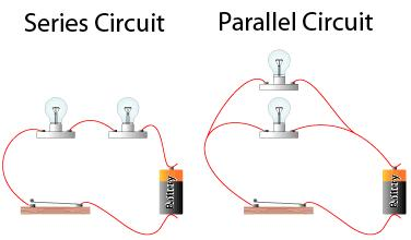 The battery in the parallel circuit is having a scanedlous affair with the second bulb